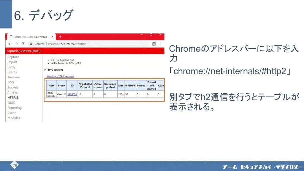 6. デバッグ Chromeのアドレスバーに以下を入 力 「chrome://net-inte...