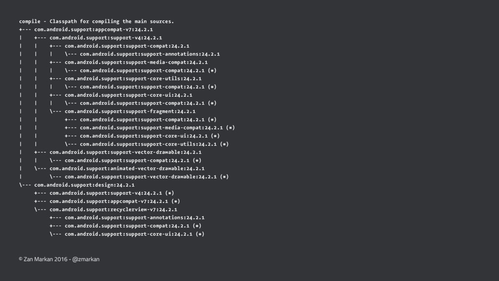 compile - Classpath for compiling the main sour...
