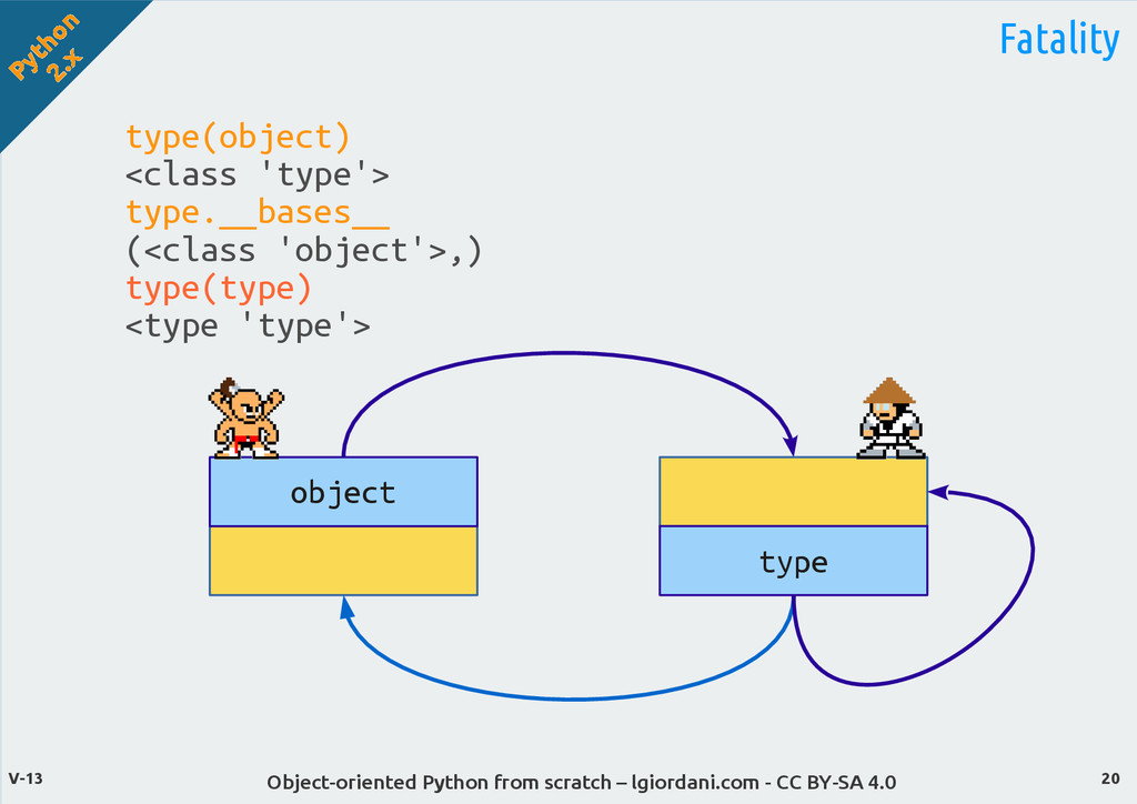 Python 2.x Object-oriented Python from scratch ...