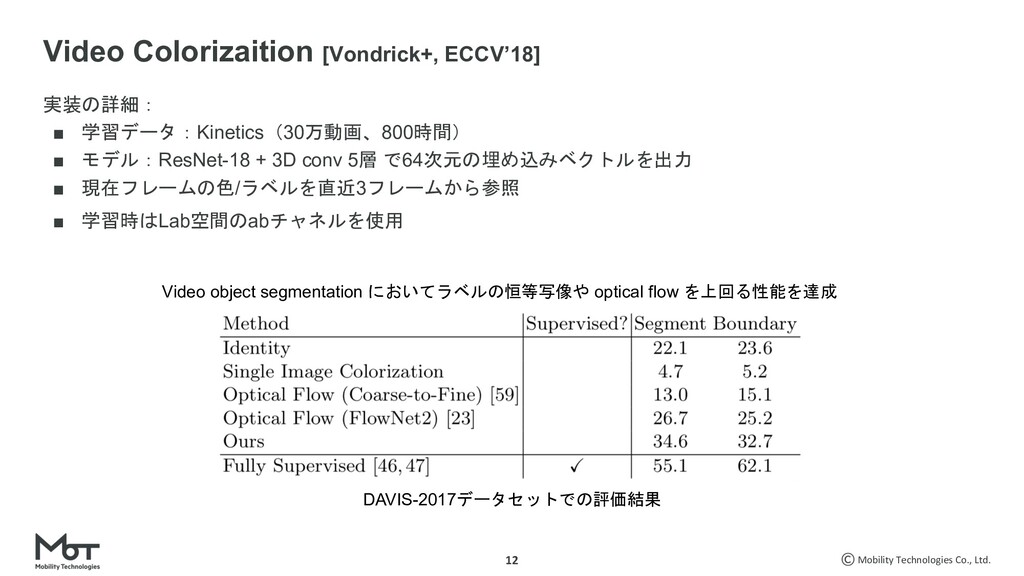Mobility Technologies Co., Ltd. 12 0DF?M ■ /A...