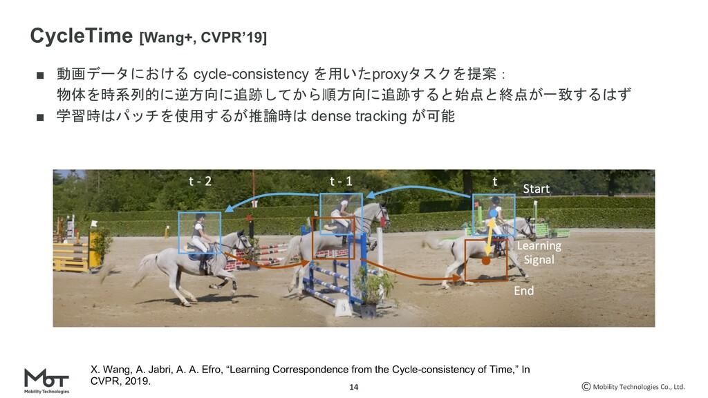 Mobility Technologies Co., Ltd. 14 ■ * ...