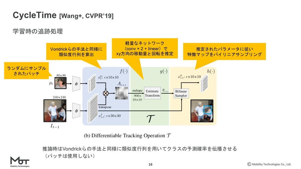 Mobility Technologies Co., Ltd. 16 5I>OL.D Cyc...