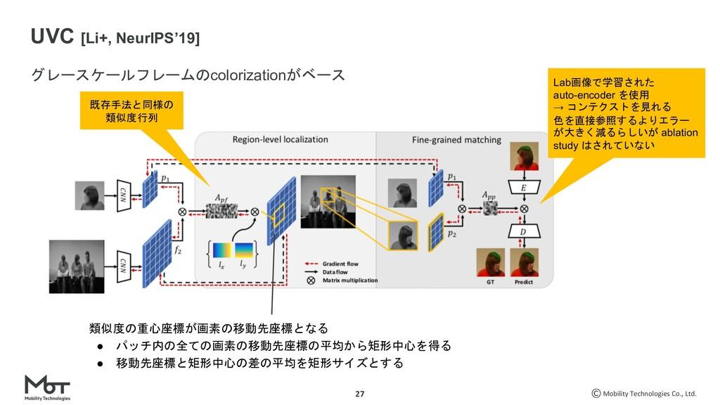 Mobility Technologies Co., Ltd. 27 )++($)+&...