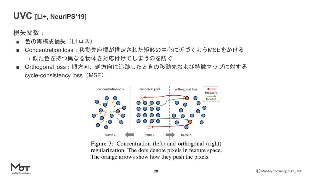 Mobility Technologies Co., Ltd. 28 3(B4G ■ =%6...