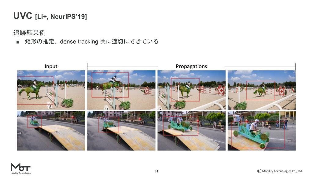 Mobility Technologies Co., Ltd. 31  ■ ...