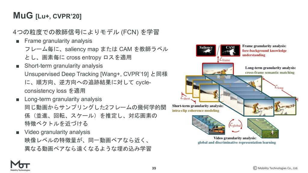 Mobility Technologies Co., Ltd. 4 QBF@58)...