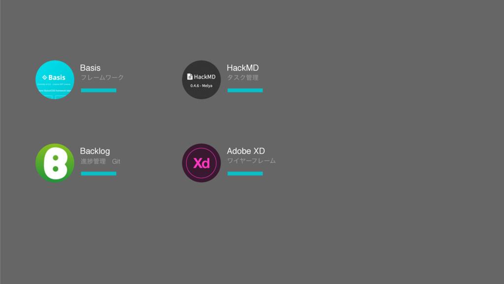 Basis ϑϨʔϜϫʔΫ Backlog ਐḿཧɹGit HackMD λεΫཧ Ado...