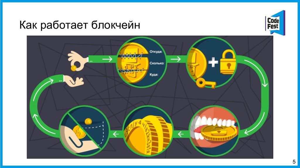 Как работает блокчейн 5