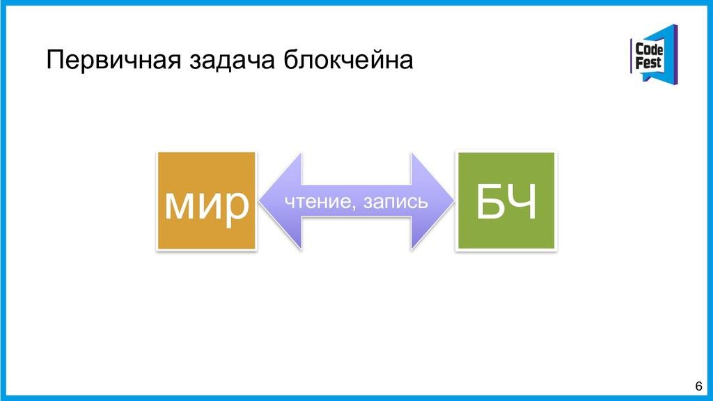 Первичная задача блокчейна 6 БЧ чтение, запись ...