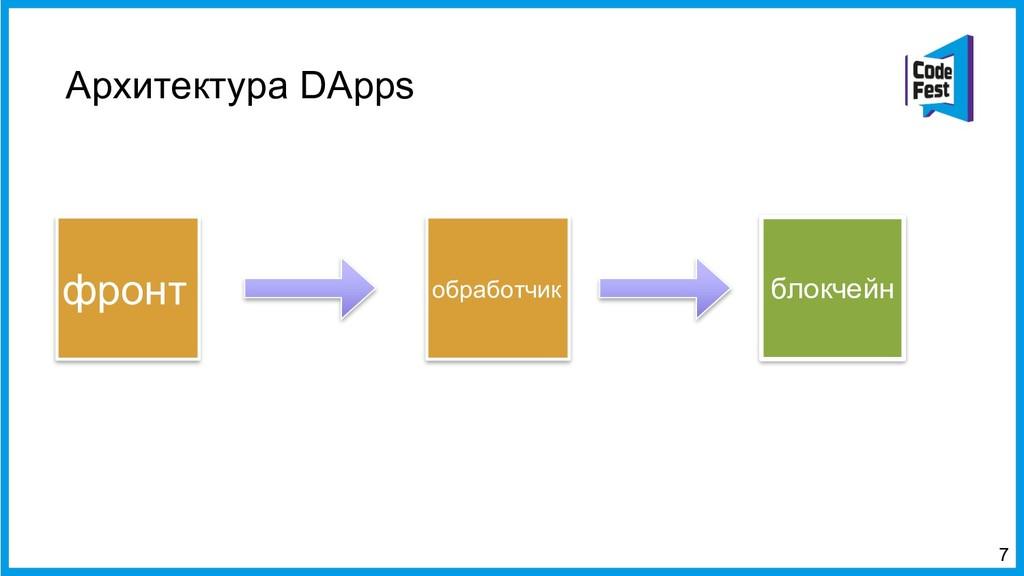 Архитектура DApps 7 блокчейн обработчик фронт