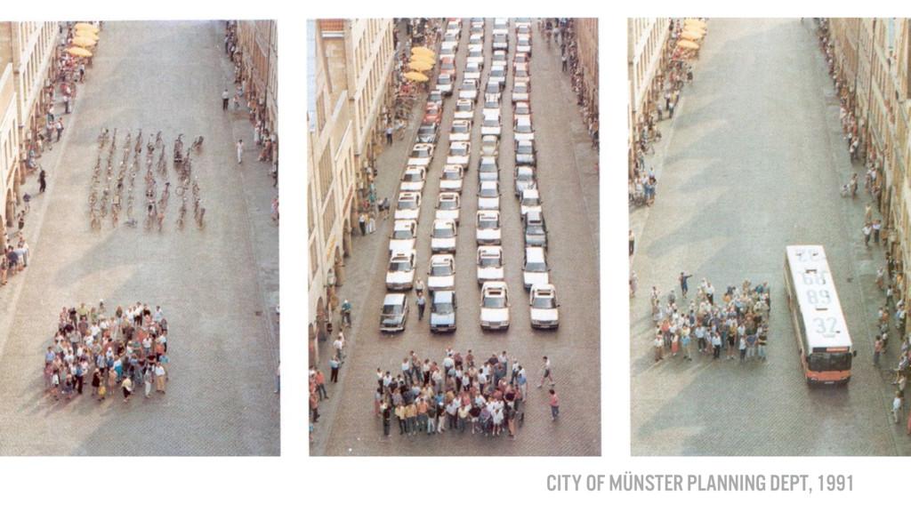 City of Münster Planning Dept, 1991