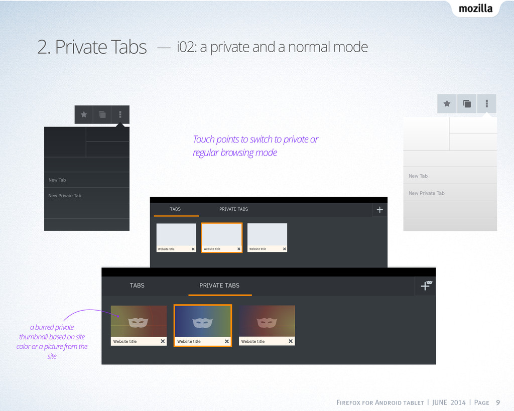 Firefox for Android tablet | JUNE 2014 | Page 9...