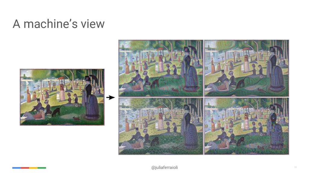 33 @juliaferraioli 33 A machine's view