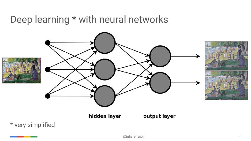 35 @juliaferraioli 35 Deep learning * with neur...