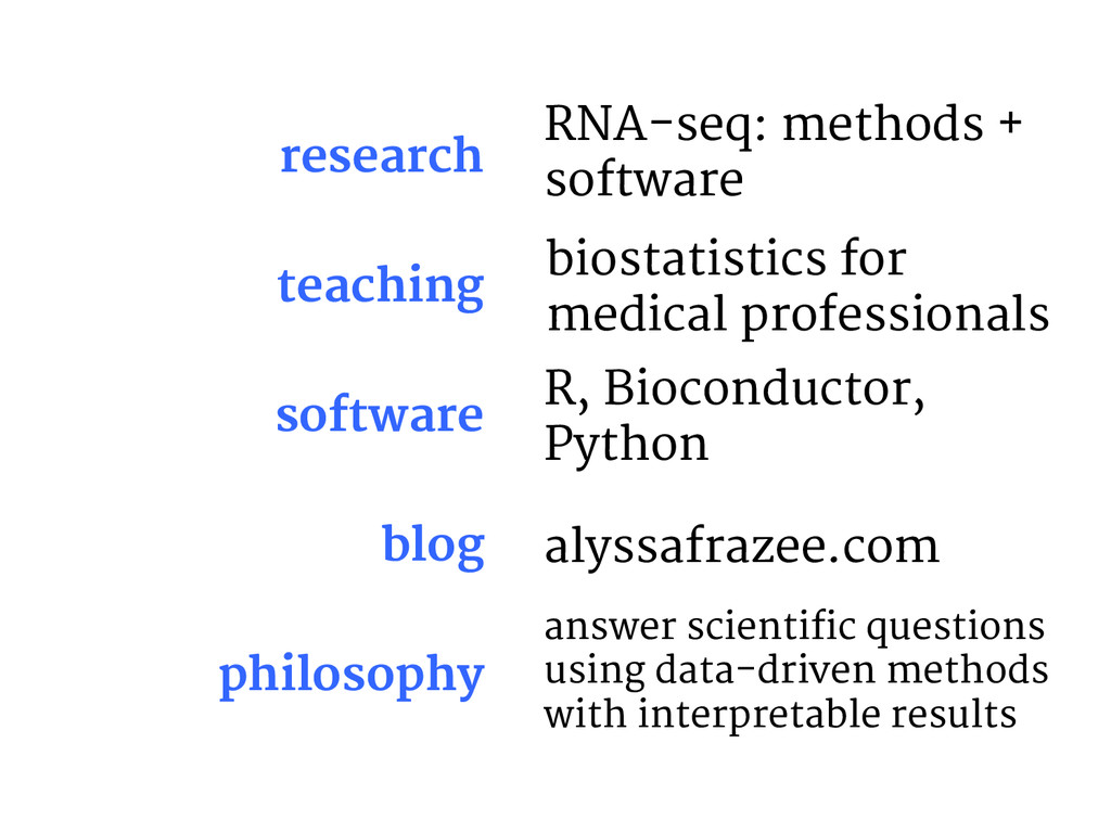 research teaching software blog philosophy answ...