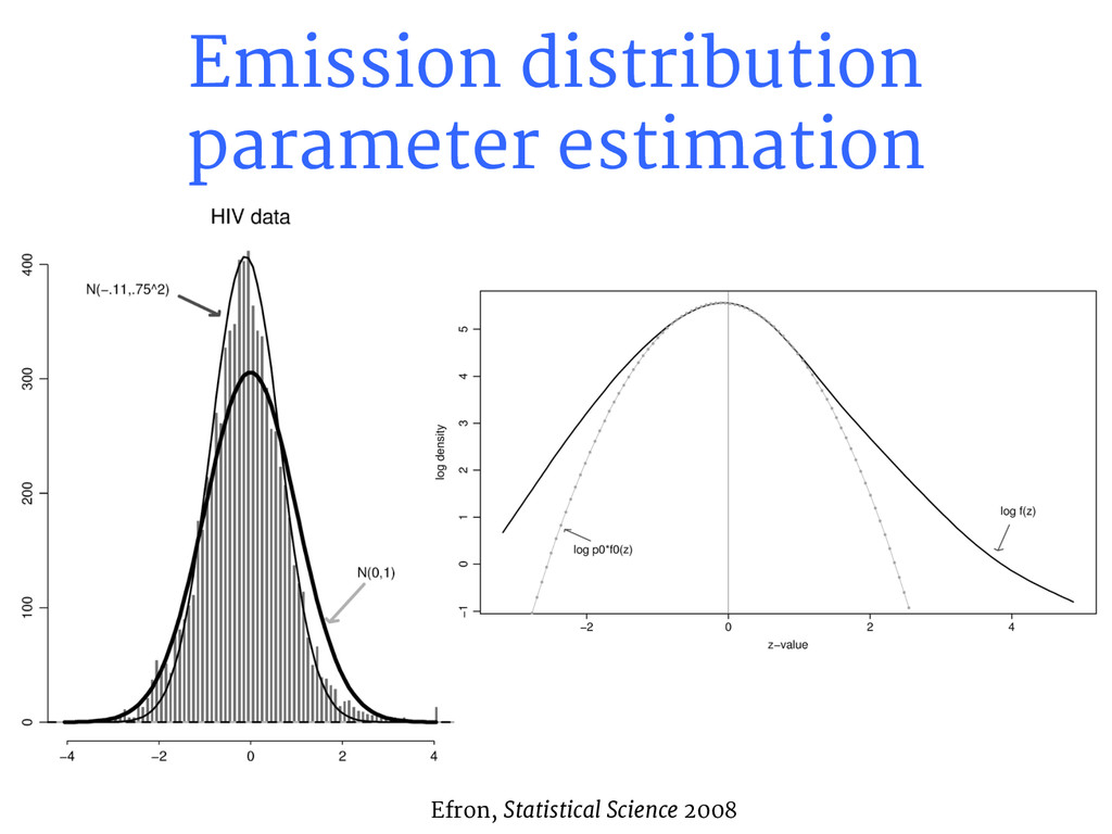 Emission distribution parameter estimation Efro...