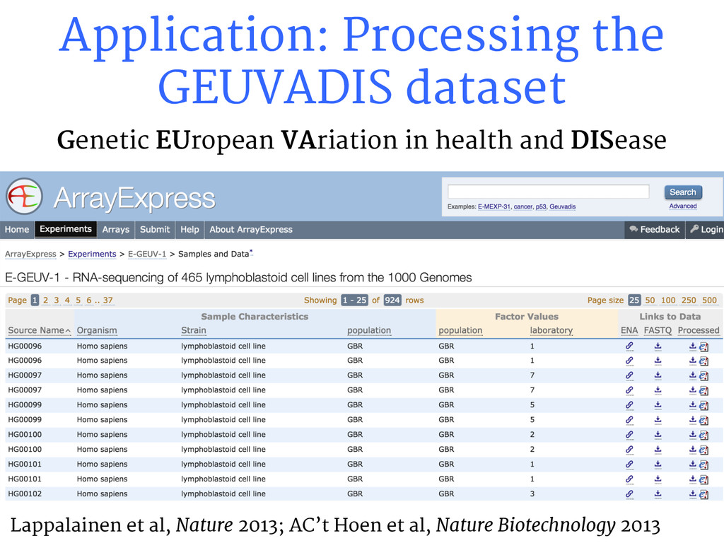 Application: Processing the GEUVADIS dataset Ge...