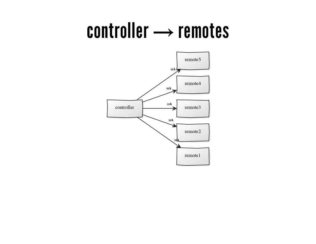 controller → remotes controller remote5 ssh rem...