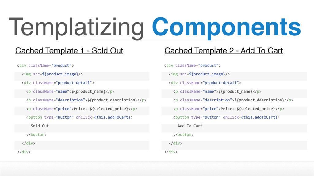 "Templatizing Components <div className=""product..."