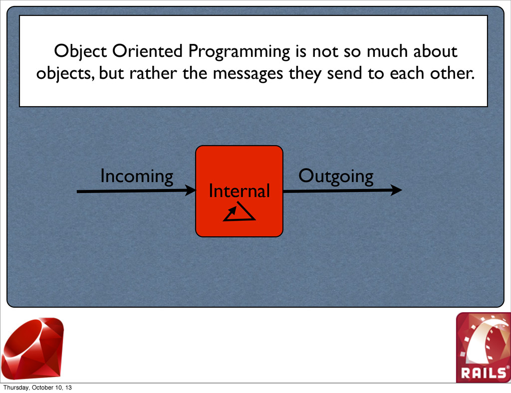 Object Oriented Programming is not so much abou...