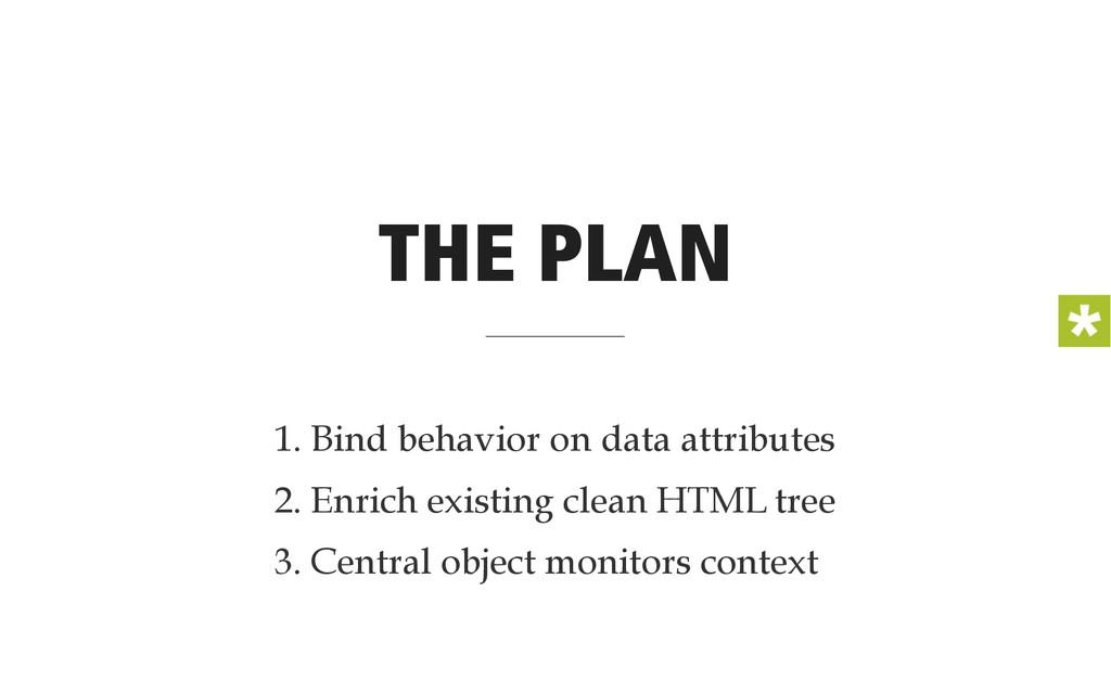THE PLAN 1. Bind behavior on data attributes 2....