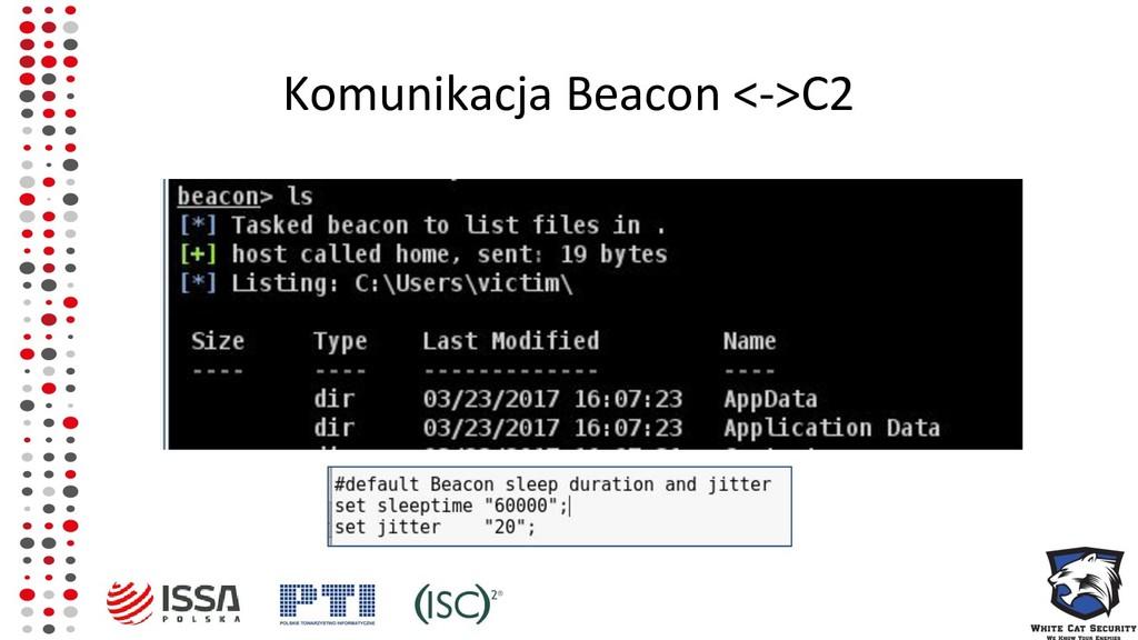 Komunikacja Beacon <->C2
