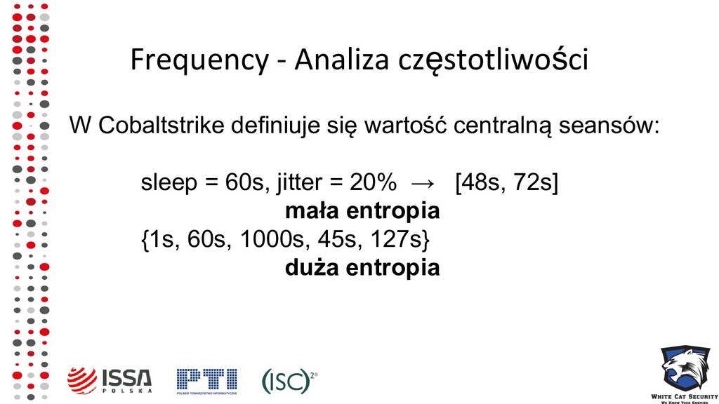Frequency - Analiza częstotliwości W Cobaltstri...