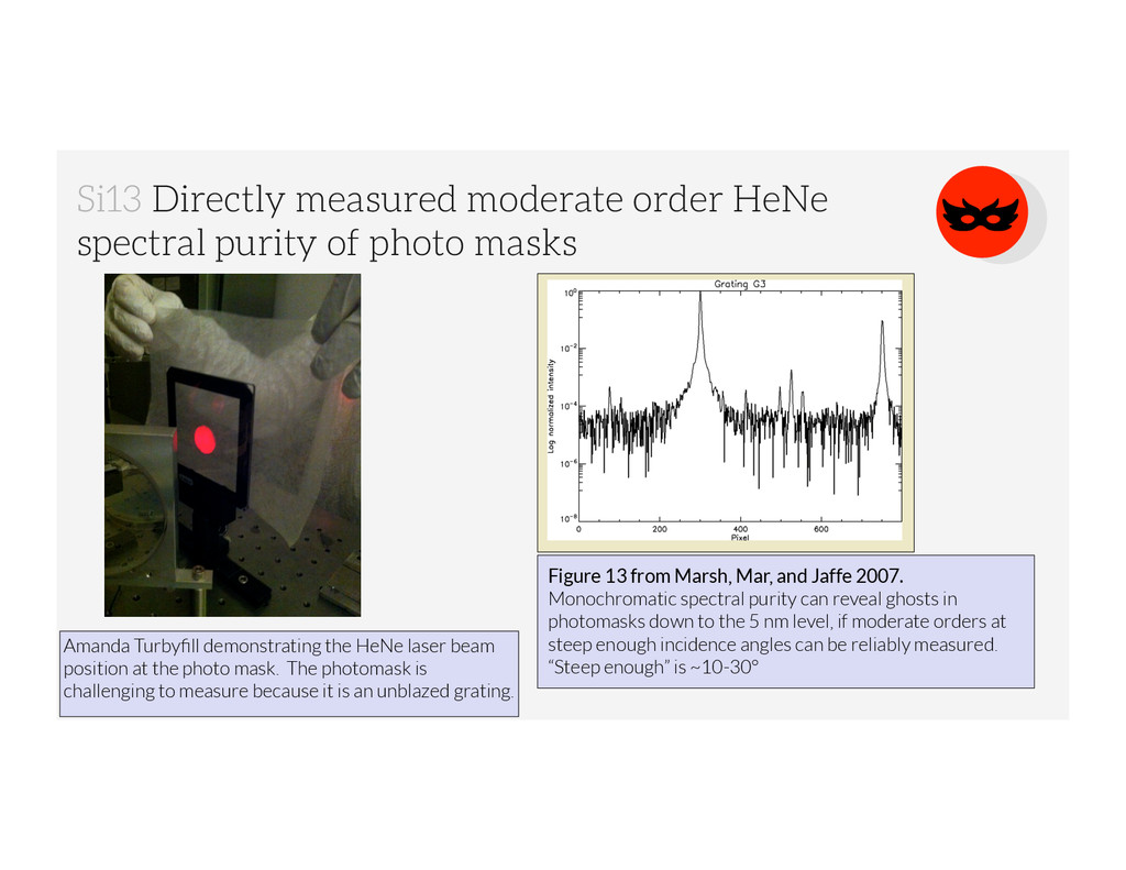 Si13 Directly measured moderate order HeNe spec...