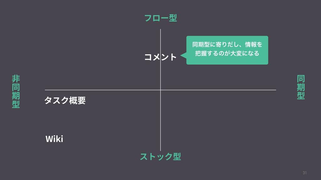 31 ꬊ ず 劍 㘗 ず 劍 㘗 ؿٗ٦㘗 أزحؙ㘗 ًٝز 8JLJ ಉظܕʹ...