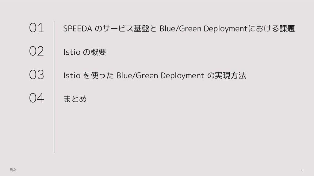 SPEEDA のサービス基盤と Blue/Green Deploymentにおける課題 Ist...