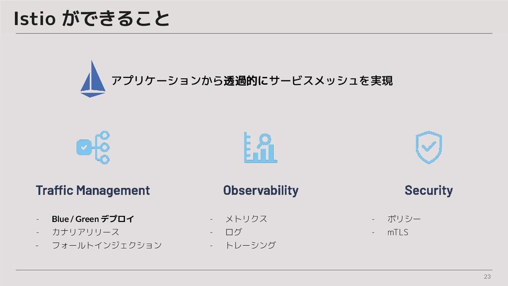 23 Istio ができること - Blue / Green デプロイ - カナリアリリース ...