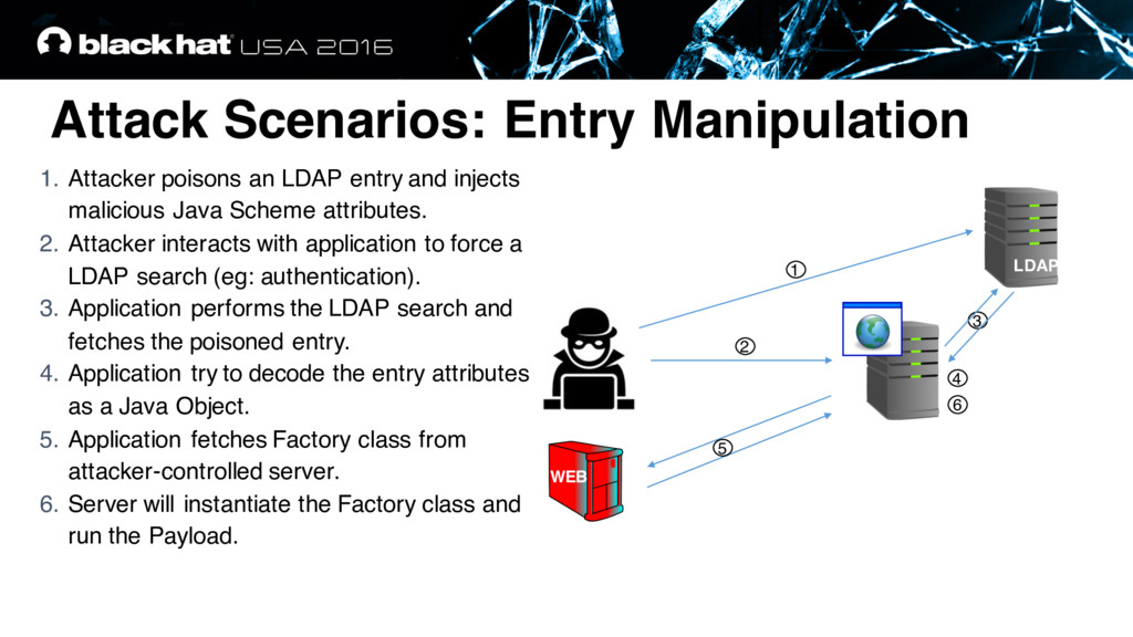 1. Attacker poisons an LDAP entry and injects m...