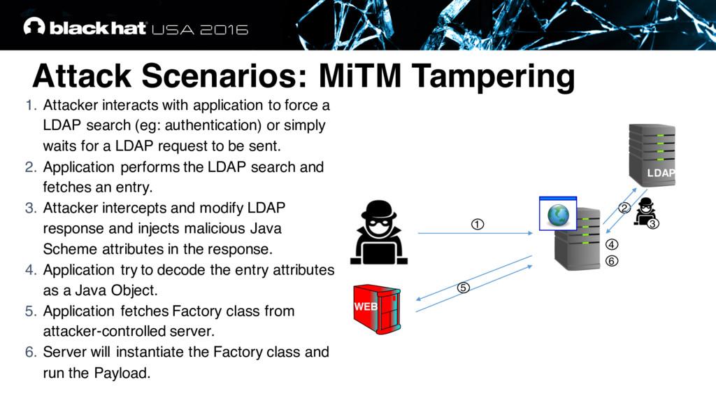 Attack Scenarios: MiTM Tampering 1 2 5 4 WEB LD...