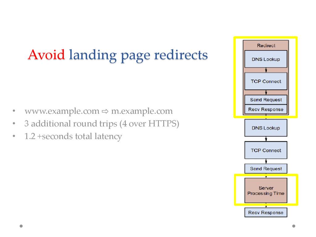 • www.example.com ⇨ m.example.com • 3 additiona...