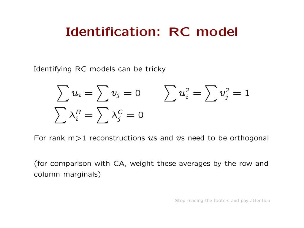 Identification: RC model Identifying RC models c...