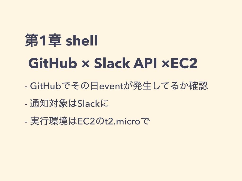 ୈ1ষ shell GitHub × Slack API ×EC2 - GitHubͰͦͷ...