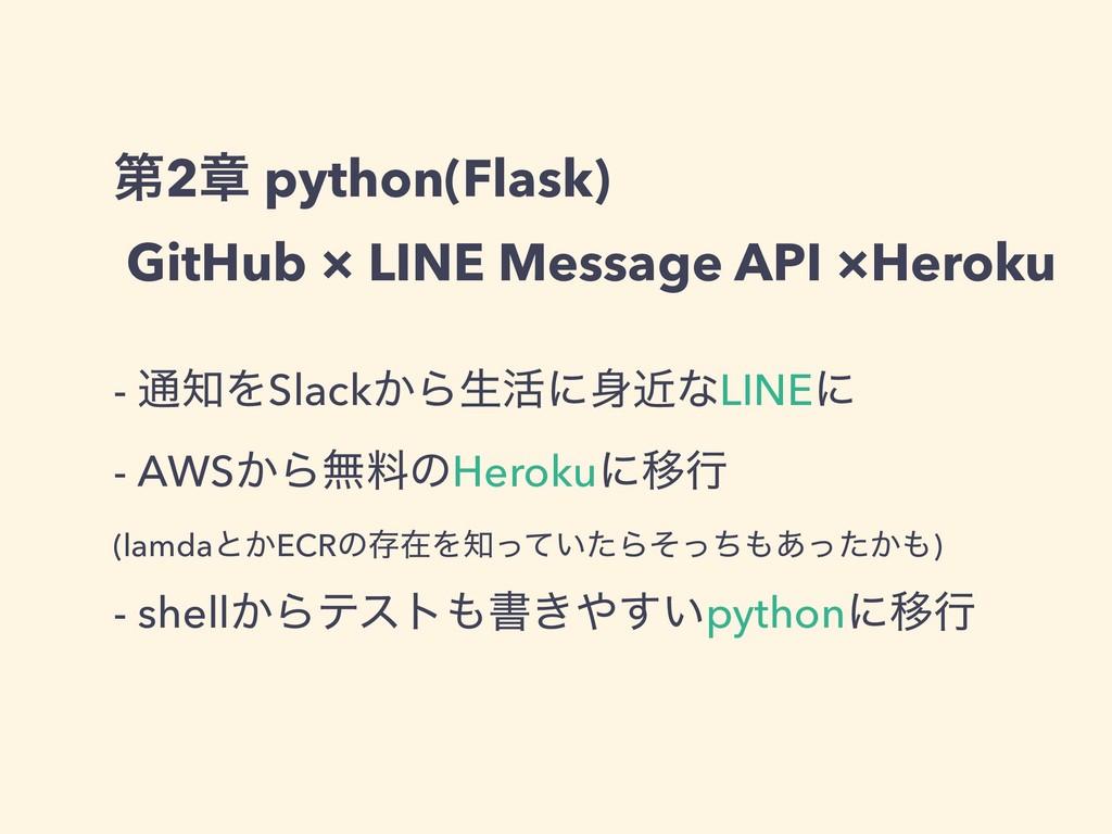 ୈ2ষ python(Flask) GitHub × LINE Message API ×H...