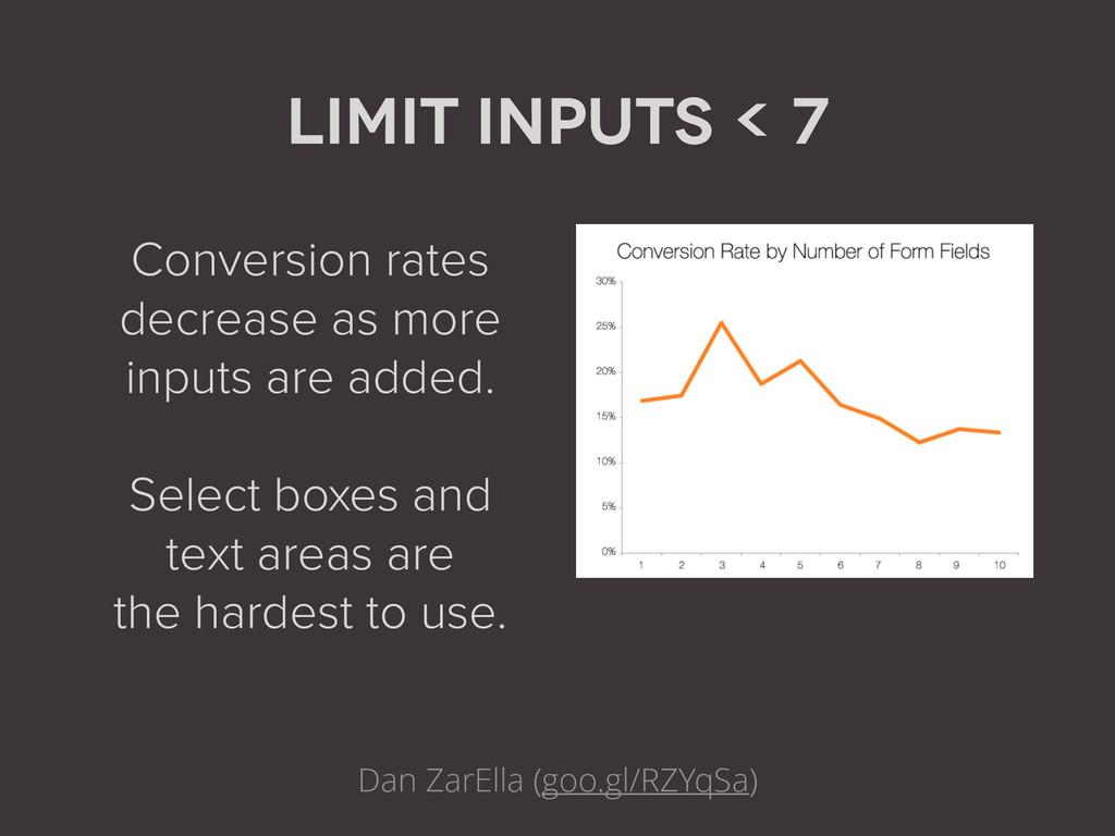 Limit Inputs < 7 Conversion rates decrease as m...