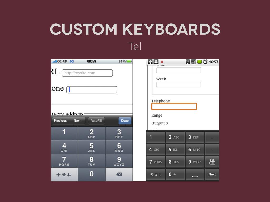 Custom Keyboards Tel