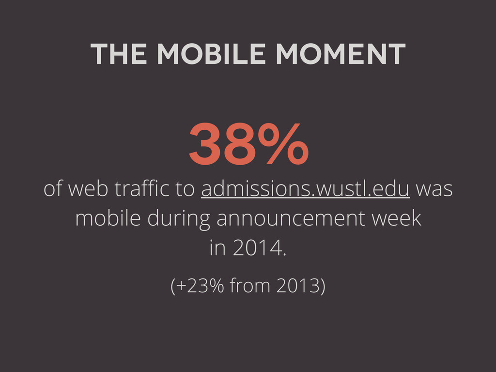 The Mobile Moment 38% of web traffic to admission...
