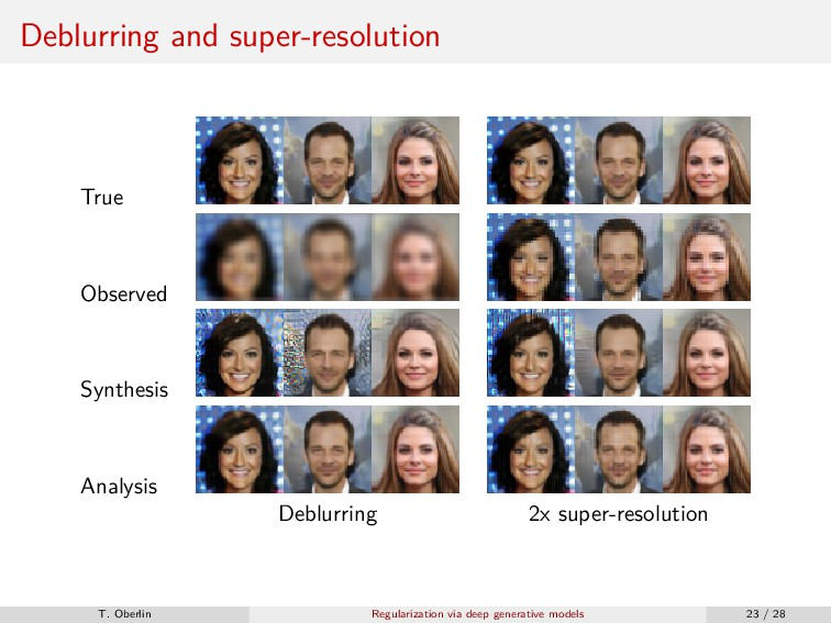 Deblurring and super-resolution True Observed S...