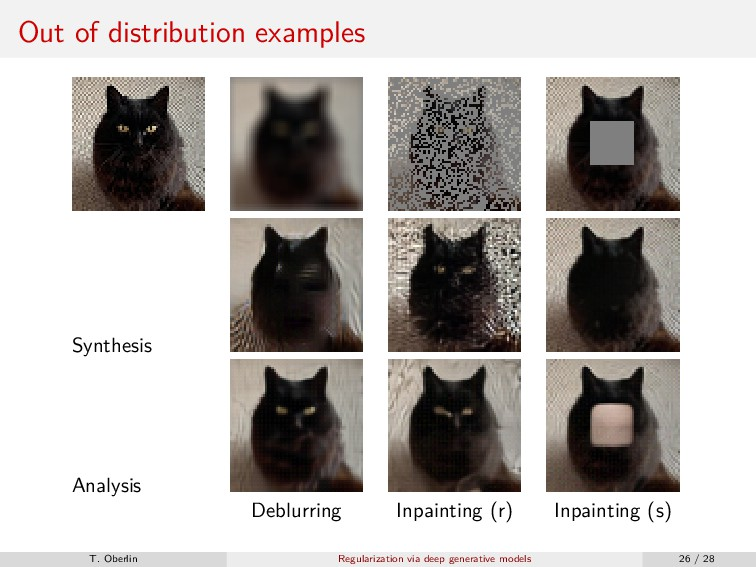 Out of distribution examples Synthesis Analysis...