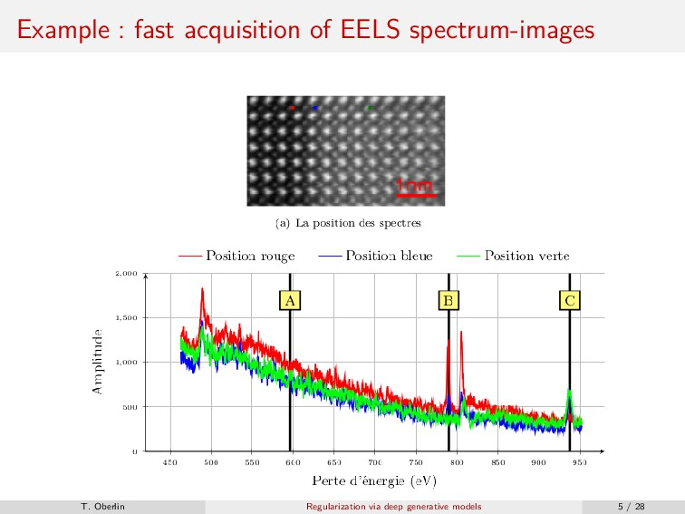 Example : fast acquisition of EELS spectrum-ima...