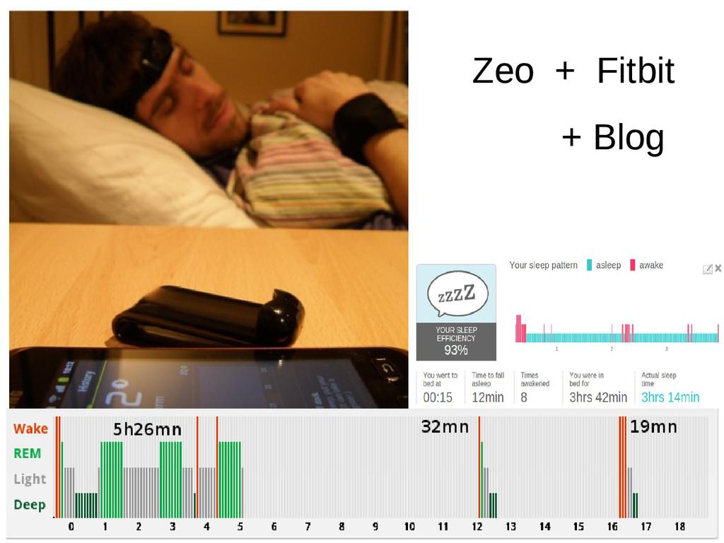 Zeo + Fitbit + Blog