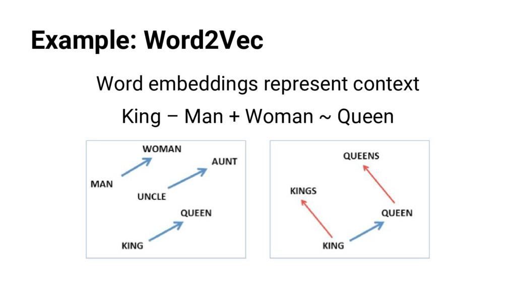 @nyghtowl Example: Word2Vec Word embeddings rep...