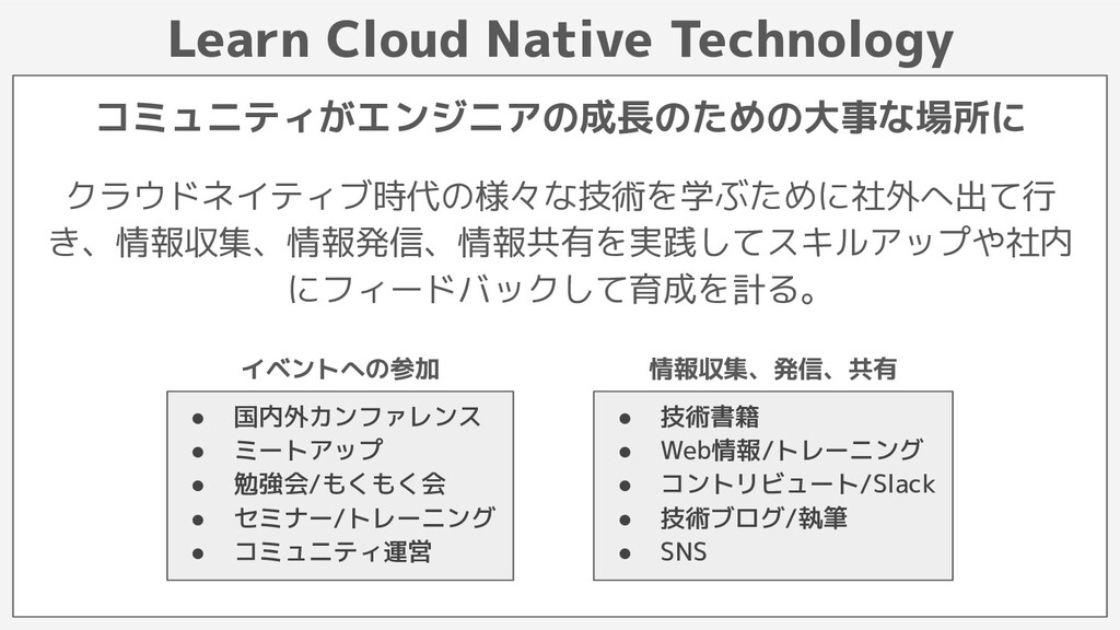Learn Cloud Native Technology コミュニティがエンジニアの成長のた...