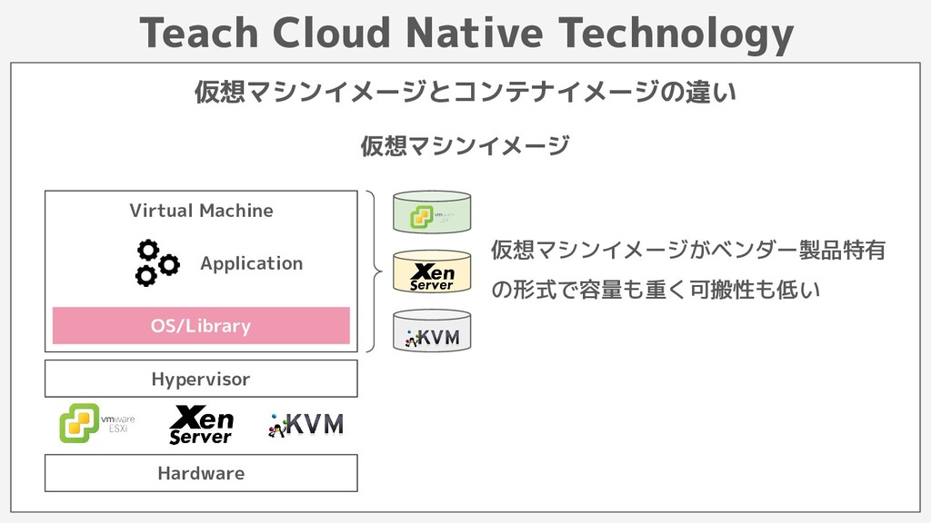 Virtual Machine Teach Cloud Native Technology 仮...