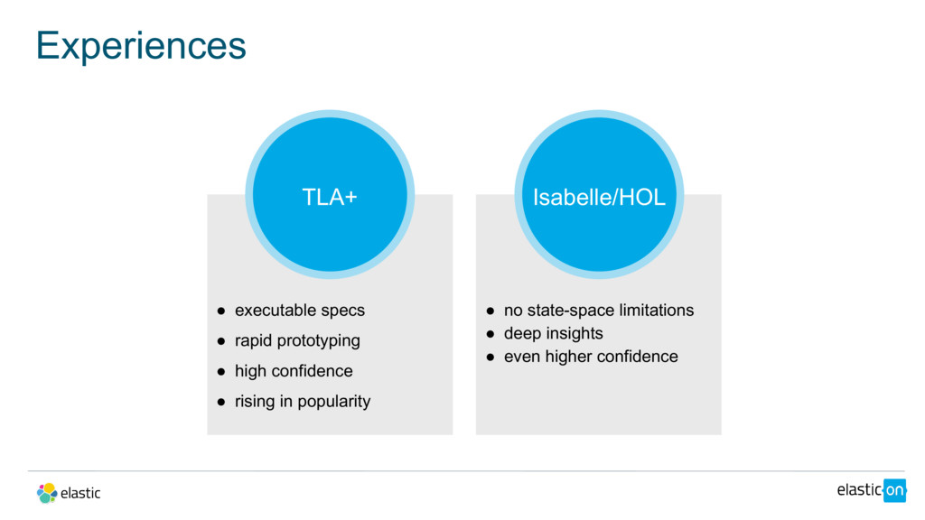 Experiences TLA+ Isabelle/HOL ● executable spec...
